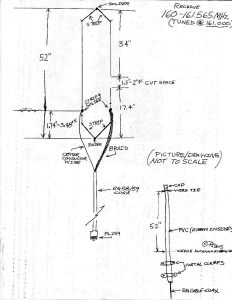 RR Scanner Antenna Drawing